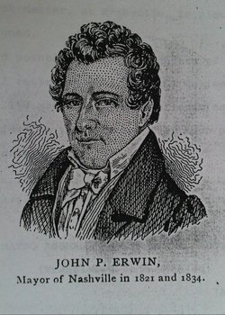 John Patton Erwin
