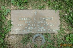 Creed Gaylord Simons