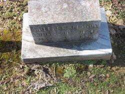 Margaret J Raney