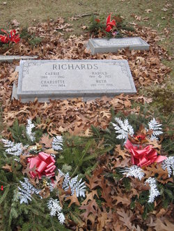 Harold Whitaker Richards