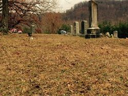 Puckett-Ware Cemetery