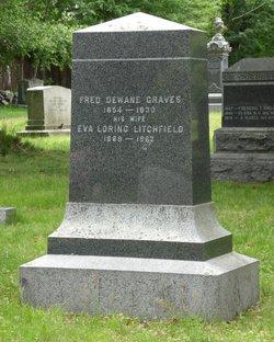Eva Loring <I>Litchfield</I> Graves