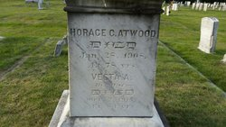 Horace C Atwood