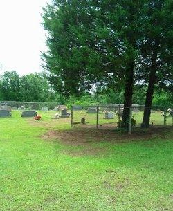 Wyche Cemetery
