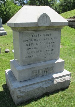 Clifford Bowe