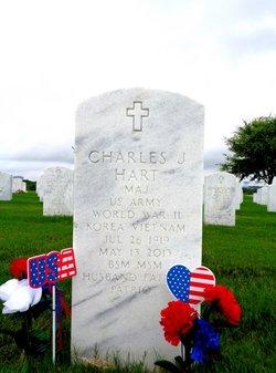 Charles Joseph Hart