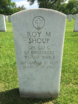 Roy M Shoup