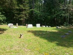 Canady Cemetery