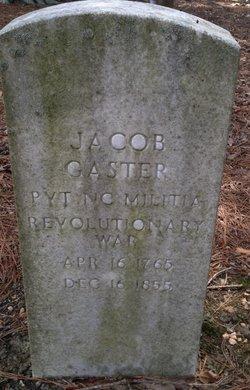 Jacob Morris Gaster
