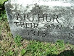 Arthur James Ritz