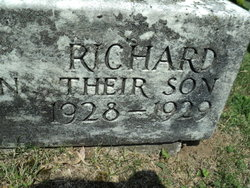 Richard Ritz