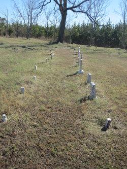 Cox Family Cemetery