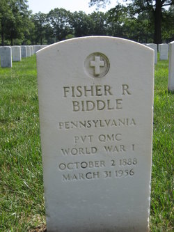 Fisher R Biddle