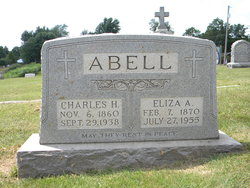 Charles H. Abell