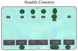 James Martin Venable Family Cemetery