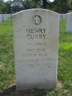 Henry Curry