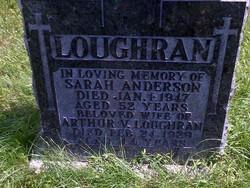 Arthur V. Loughran