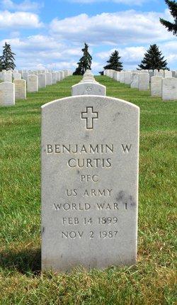 Benjamin Wheeler Curtis