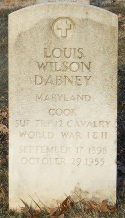 Louis Wilson Dabney