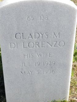 Gladys Marian Di Lorenzo