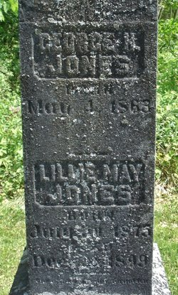 George H Jones
