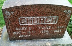 "Evans L. ""Bob"" Church"