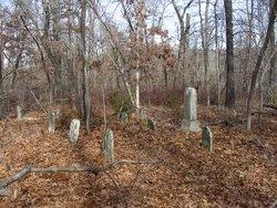 Cain - Fielding/Phelan - Wolfe Cemetery