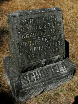 Charles Franklin Schofield