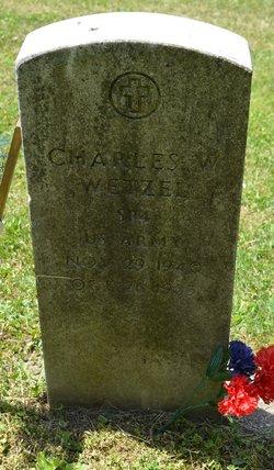 Charles William Wetzel