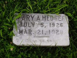 Mary Hedger