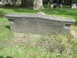 Edmund Arthur Lofts