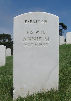 Annie M <I>Lindsey</I> Finneran