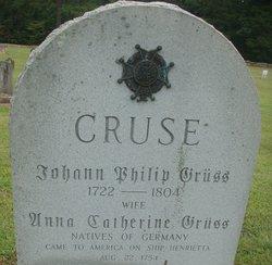 Johann Philip Cruse
