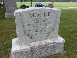 Grace B. Moore