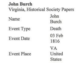 John George Burch