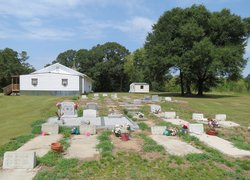 Mount McKeithan Baptist Church Cemetery