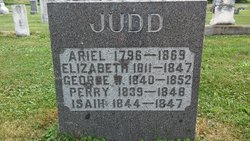George W Judd