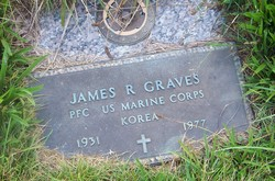 James Russell Graves