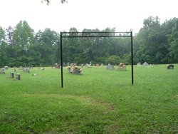 Aaron Cantrell Cemetery