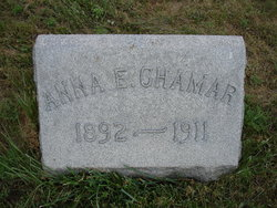 Annie Chamar