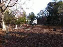 New Spring Hill Methodist Church Cemetery
