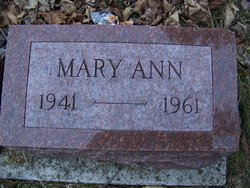 Mary Ann Fairchild