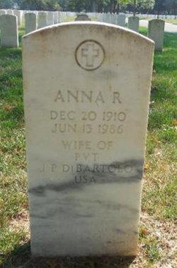Anna R Di Bartolo
