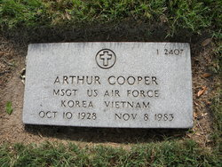 Arthur Cooper