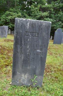 Alice <I>Knowlton</I> Stone