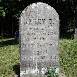 Bailey Dunlap Jones