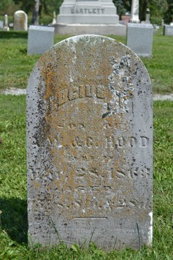 Lucius Tuttle Hood
