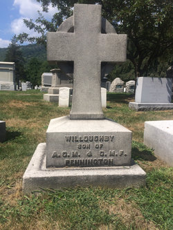 Willoughby Pennington