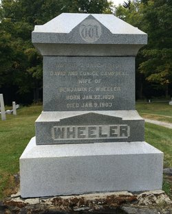 "Harriett S ""Hattie"" <I>Campbell</I> Wheeler"