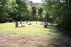 Campbell-Hollon Cemetery